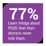 PCOS Symposium Statistic - Doctors