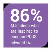 PCOS Symposium Statistic - Advocates